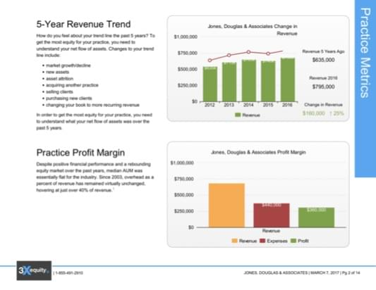 3Xequity Financial Advisor Custom Valuation Report