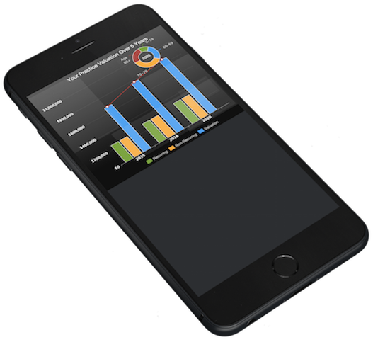 Financial Advisor Reports for Mobile